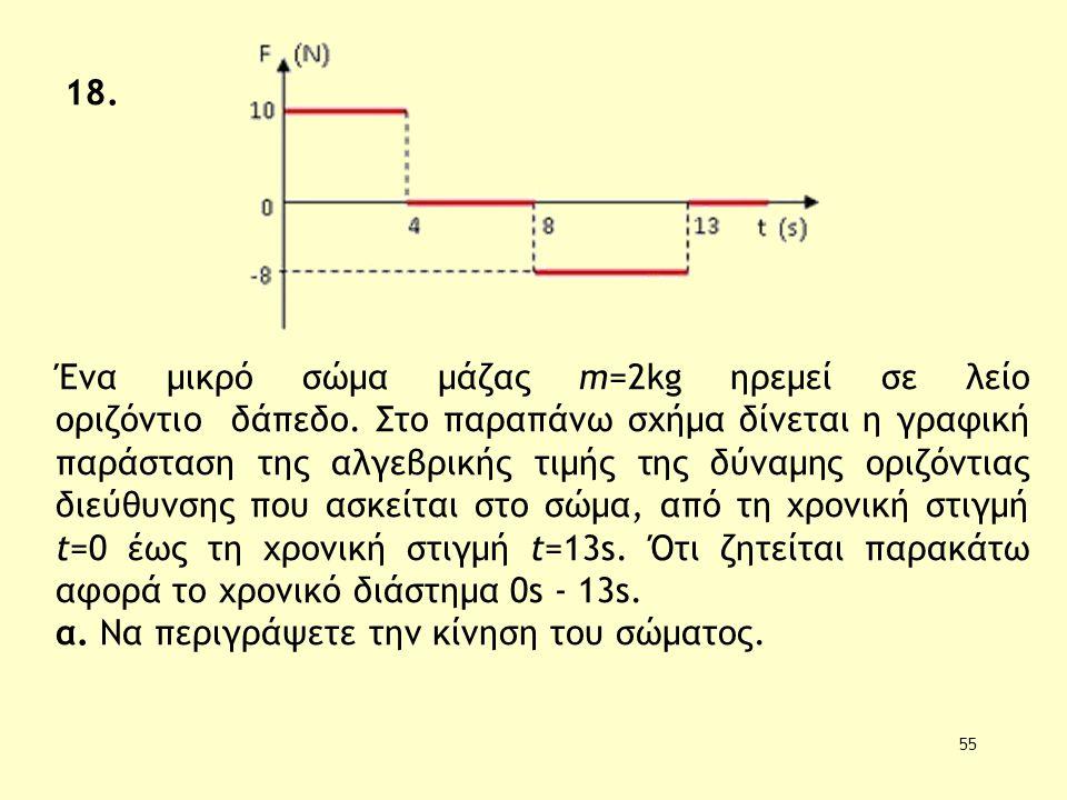 Ένα μικρό σώμα μάζας m=2kg ηρεμεί σε λείο οριζόντιο δάπεδο