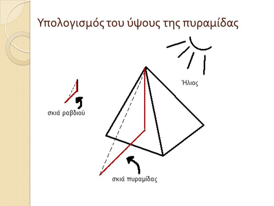 Υπολογισμός του ύψους της πυραμίδας