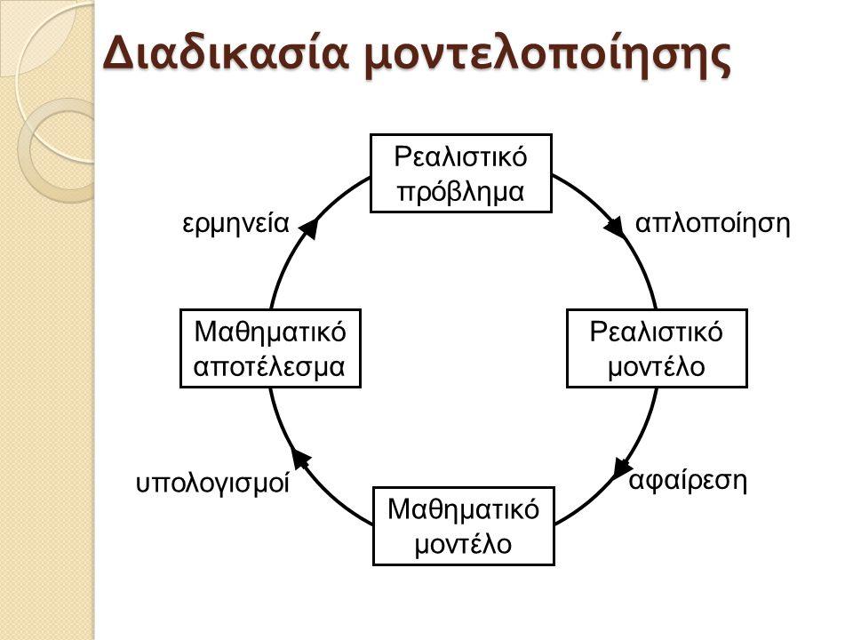 Διαδικασία μοντελοποίησης