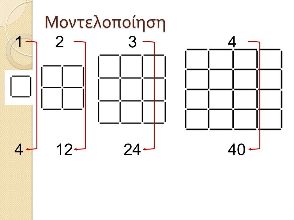 Μοντελοποίηση 1 2 3 4.