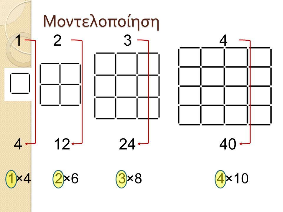 Μοντελοποίηση 1 2 3 4. 4 12 24 40.