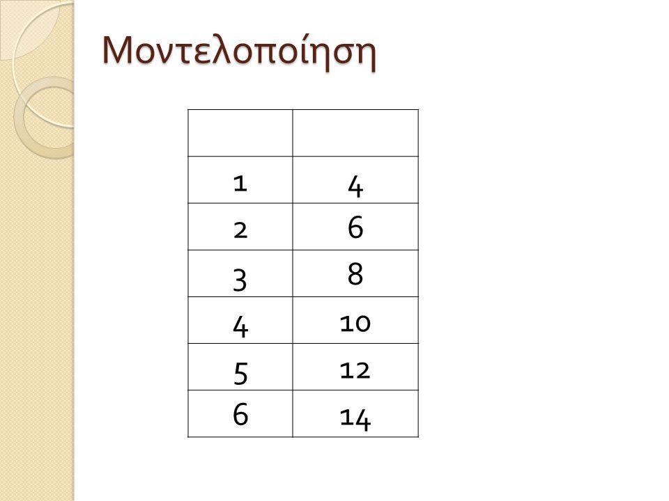 Μοντελοποίηση 1 4 2 6 3 8 10 5 12 14