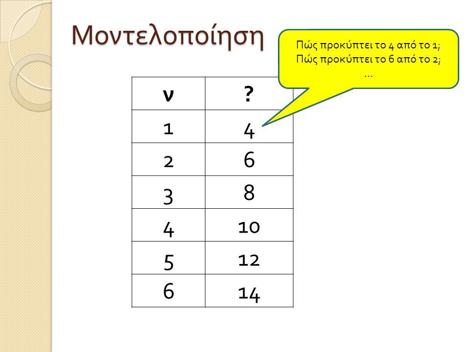 Μοντελοποίηση ν 1 4 2 6 3 8 10 5 12 14 Πώς προκύπτει το 4 από το 1;