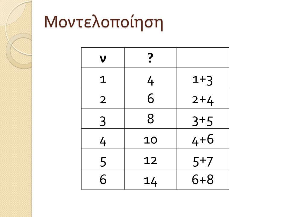 Μοντελοποίηση ν 1 4 1+3 2 6 2+4 3 8 3+5 10 4+6 5 12 5+7 14 6+8
