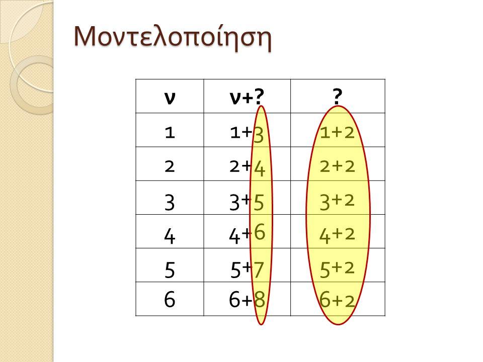 Μοντελοποίηση ν ν+ 1 1+3 1+2 2 2+4 2+2 3 3+5 3+2 4 4+6 4+2 5 5+7