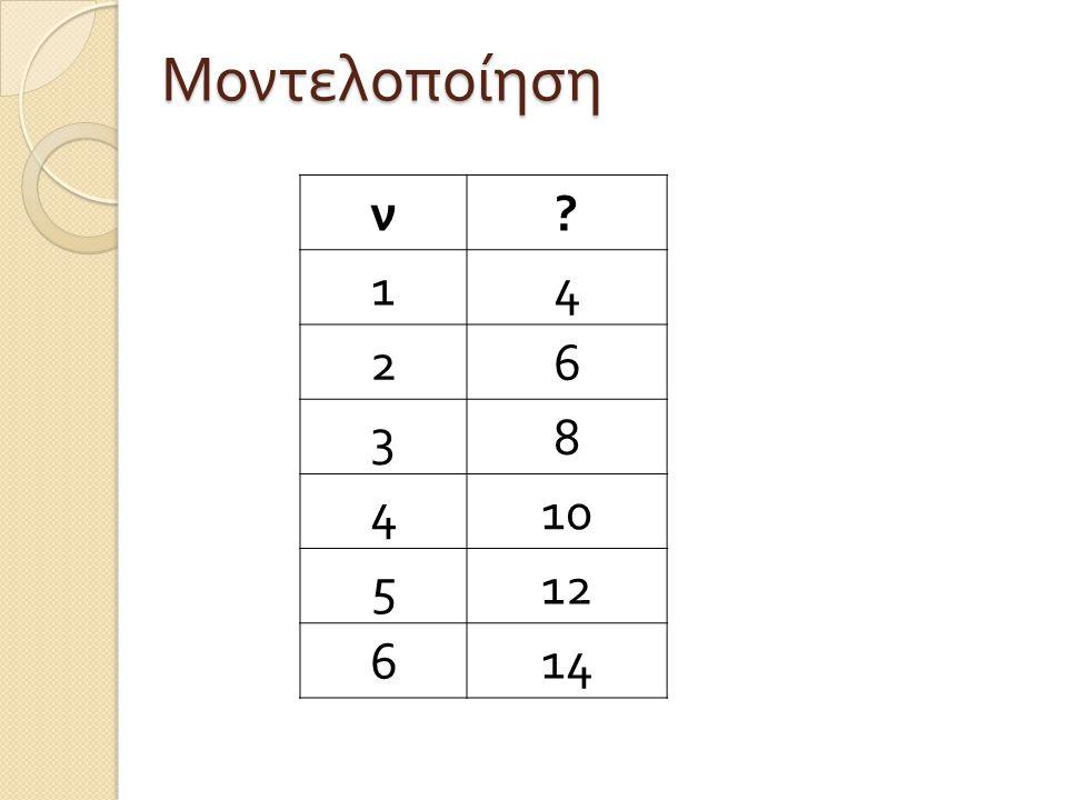 Μοντελοποίηση ν 1 4 2 6 3 8 10 5 12 14