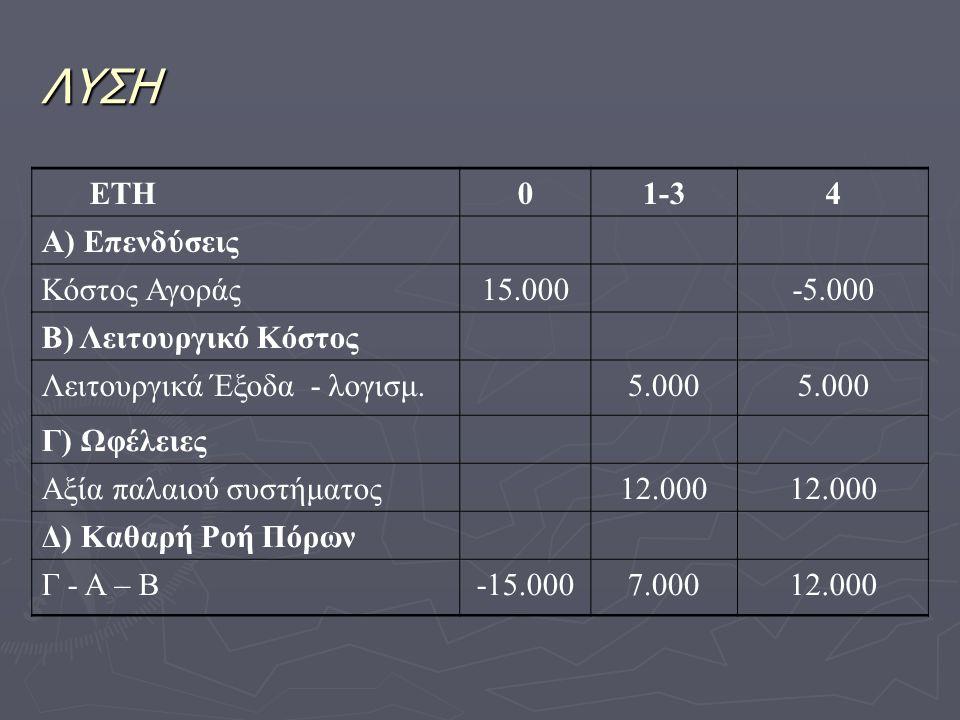 ΛΥΣΗ ΕΤΗ 1-3 4 Α) Επενδύσεις Κόστος Αγοράς 15.000 -5.000