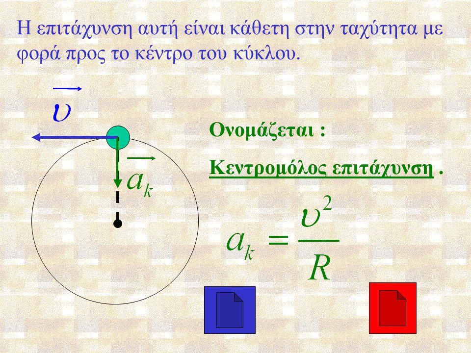 Η επιτάχυνση αυτή είναι κάθετη στην ταχύτητα με φορά προς το κέντρο του κύκλου.