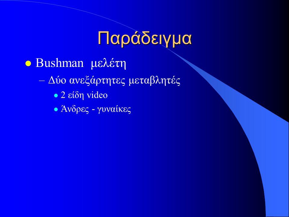 Παράδειγμα Bushman μελέτη Δύο ανεξάρτητες μεταβλητές 2 είδη video
