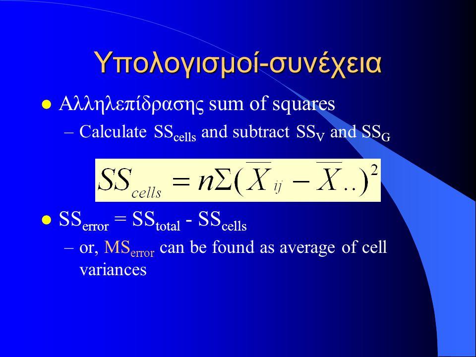 Υπολογισμοί-συνέχεια