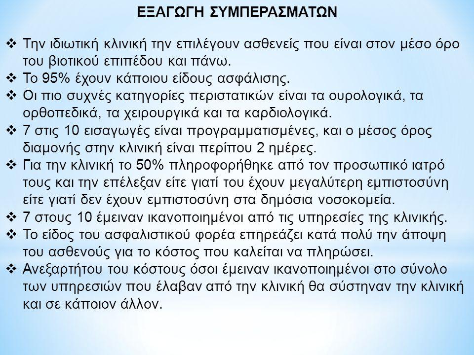 ΕΞΑΓΩΓΗ ΣΥΜΠΕΡΑΣΜΑΤΩΝ