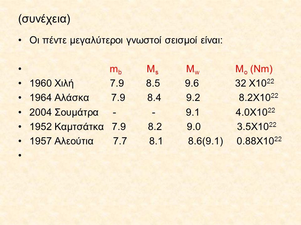 (συνέχεια) Οι πέντε μεγαλύτεροι γνωστοί σεισμοί είναι: