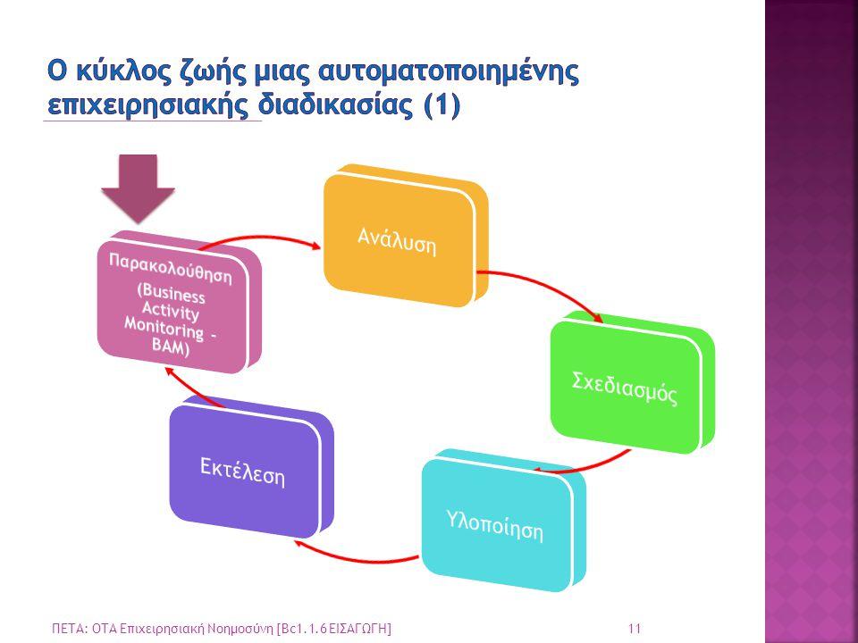 Ο κύκλος ζωής μιας αυτοματοποιημένης επιχειρησιακής διαδικασίας (1)
