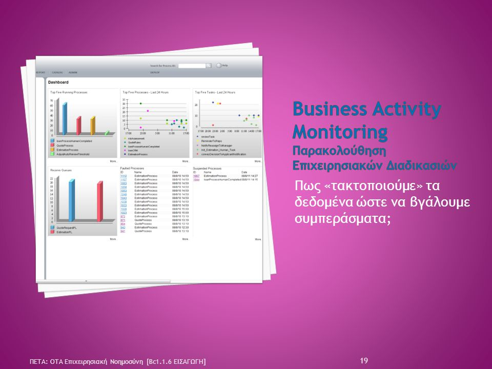 Business Activity Monitoring Παρακολούθηση Επιχειρησιακών Διαδικασιών