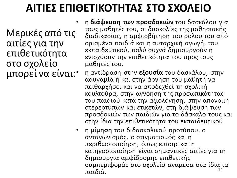 ΑΙΤΙΕΣ ΕΠΙΘΕΤΙΚΟΤΗΤΑΣ ΣΤΟ ΣΧΟΛΕΙΟ