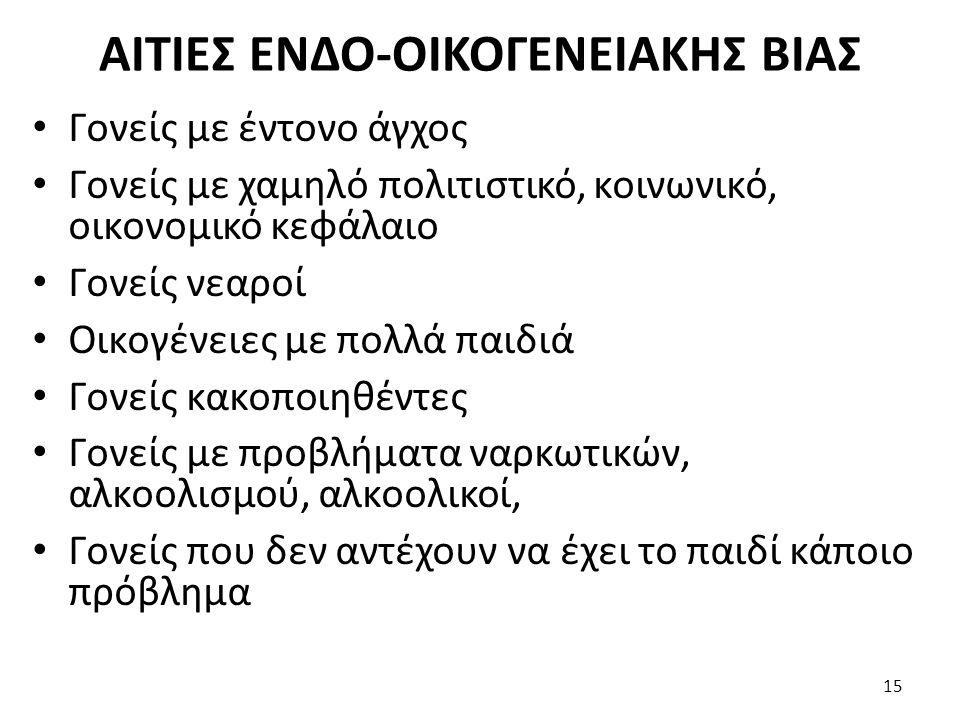 ΑΙΤΙΕΣ ΕΝΔΟ-ΟΙΚΟΓΕΝΕΙΑΚΗΣ ΒΙΑΣ