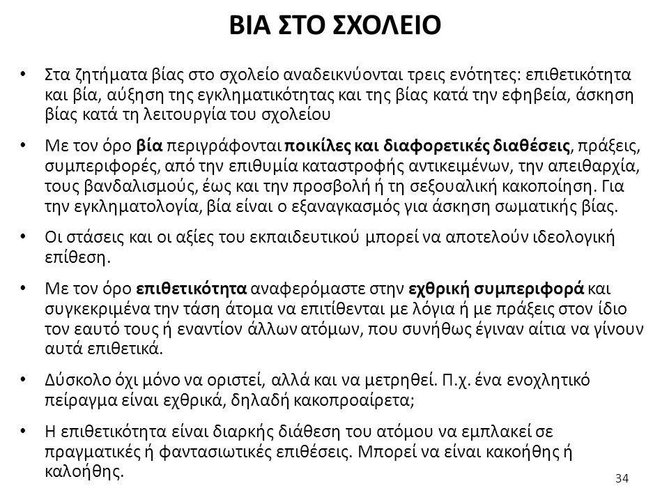 ΒΙΑ ΣΤΟ ΣΧΟΛΕΙΟ
