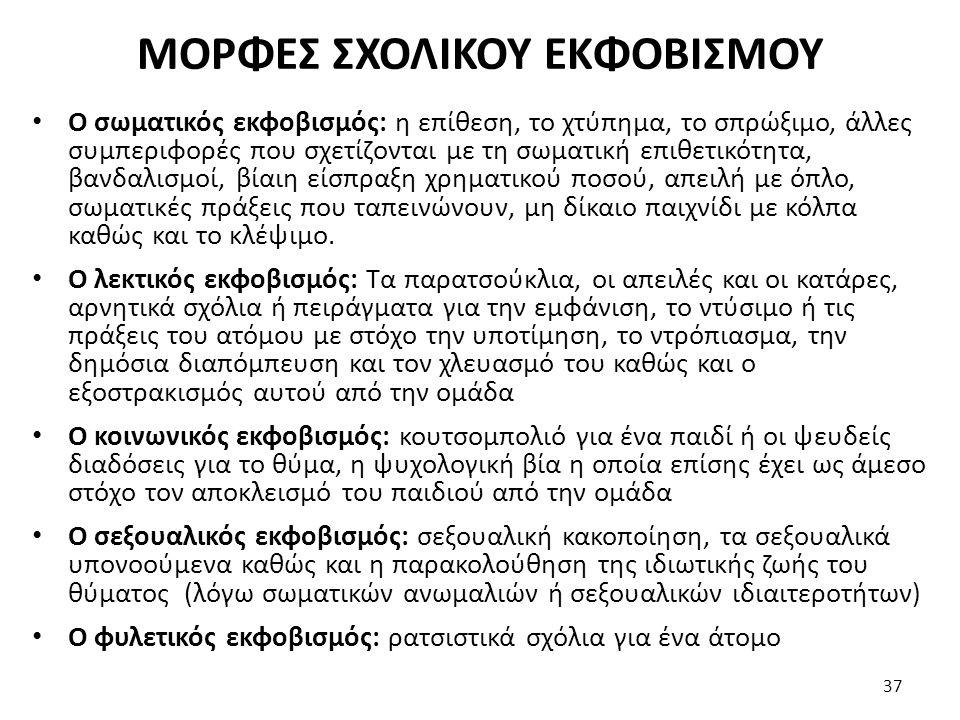 ΜΟΡΦΕΣ ΣΧΟΛΙΚΟΥ ΕΚΦΟΒΙΣΜΟΥ
