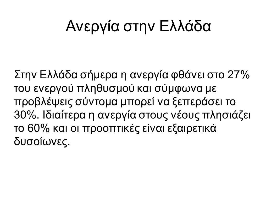 Ανεργία στην Ελλάδα