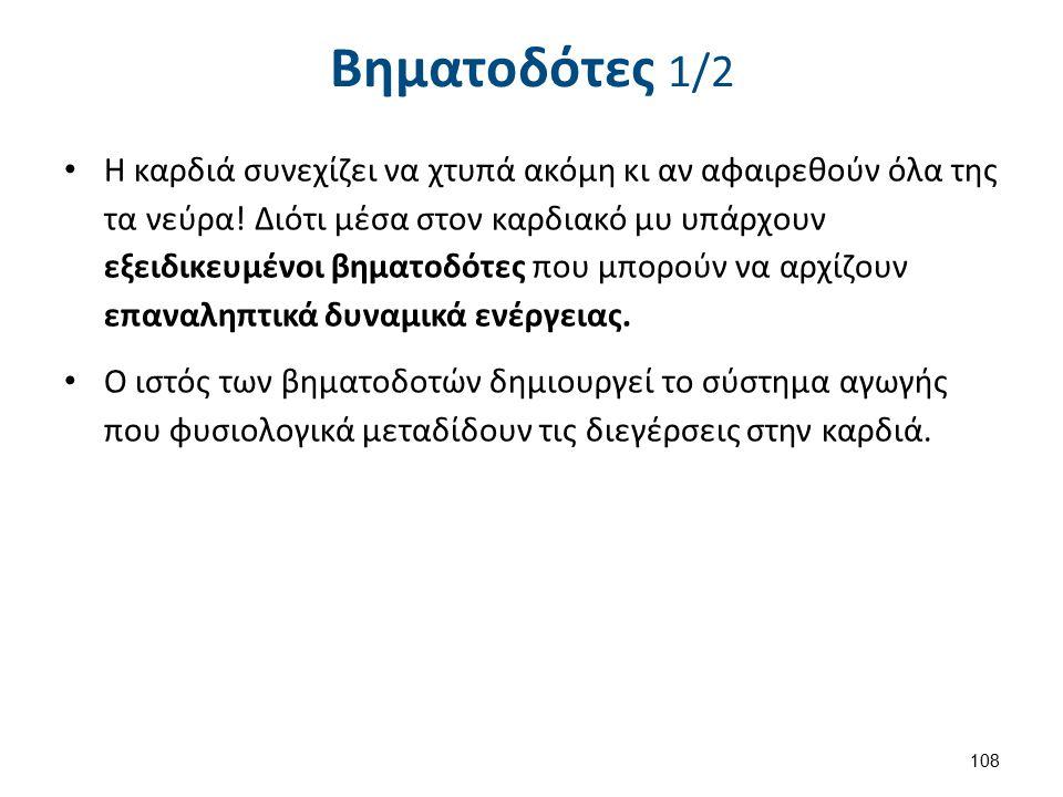 Βηματοδότες 2/2 Αυτοματία = φλεβόκομβος 72 /min (βηματοδότης),