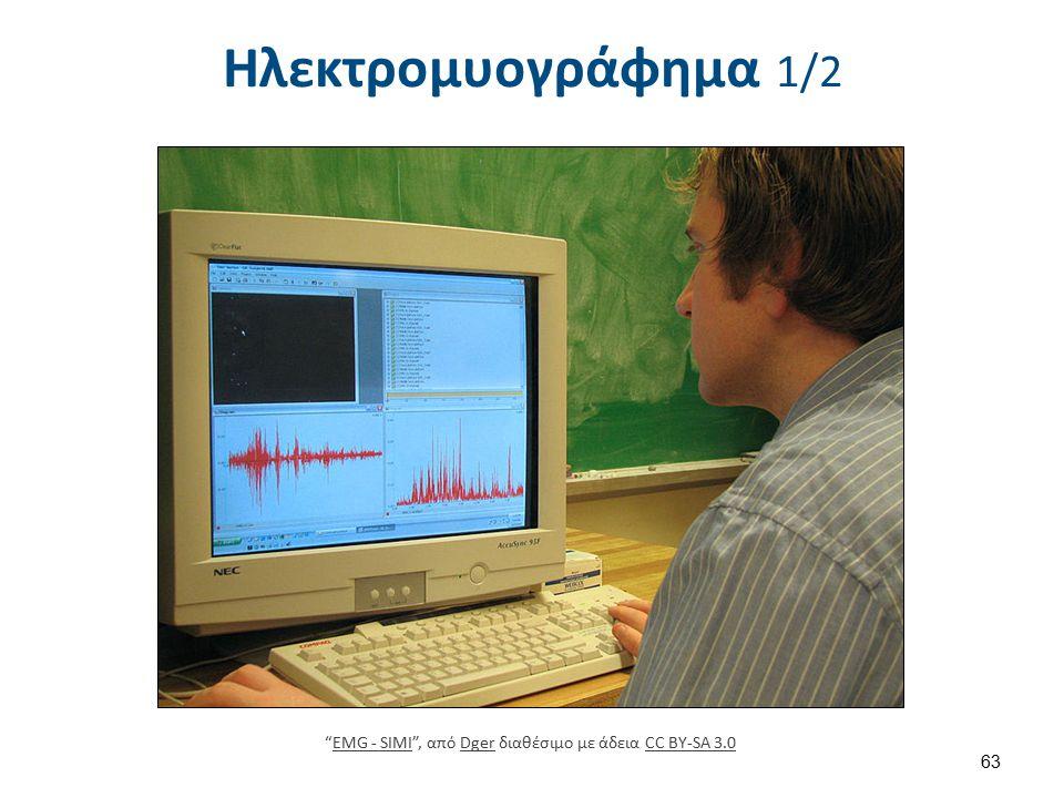 Ηλεκτρομυογράφημα 2/2 ustudy.in