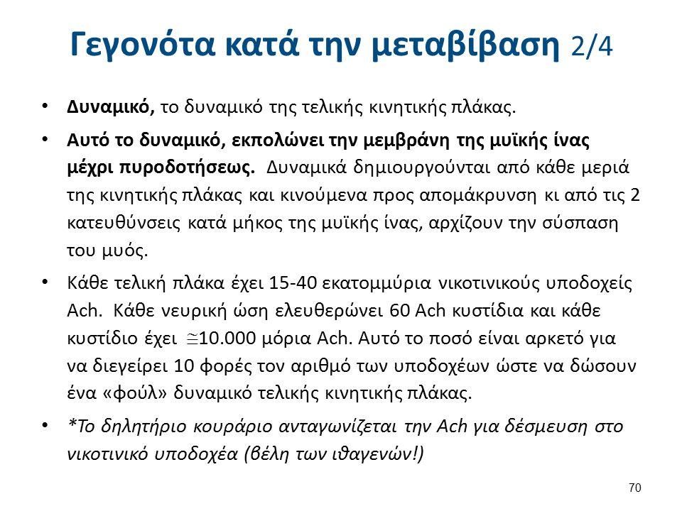 Γεγονότα κατά την μεταβίβαση 3/4