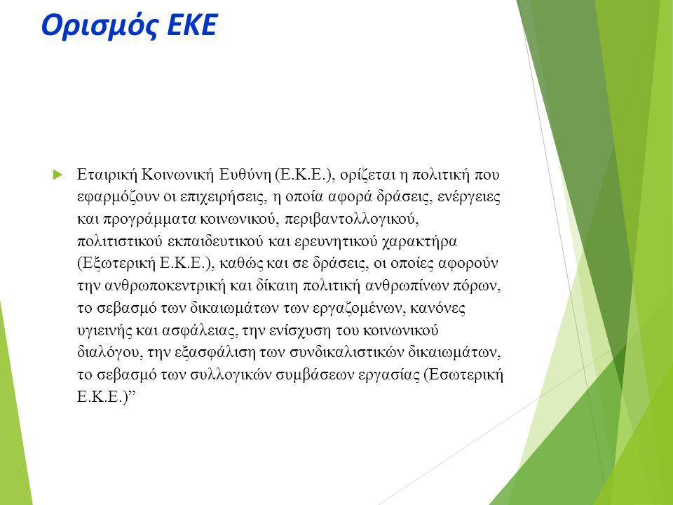 Ορισμός ΕΚΕ