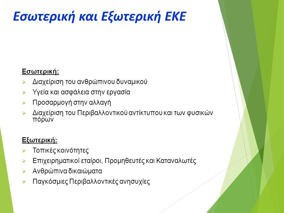 Εσωτερική και Εξωτερική ΕΚΕ