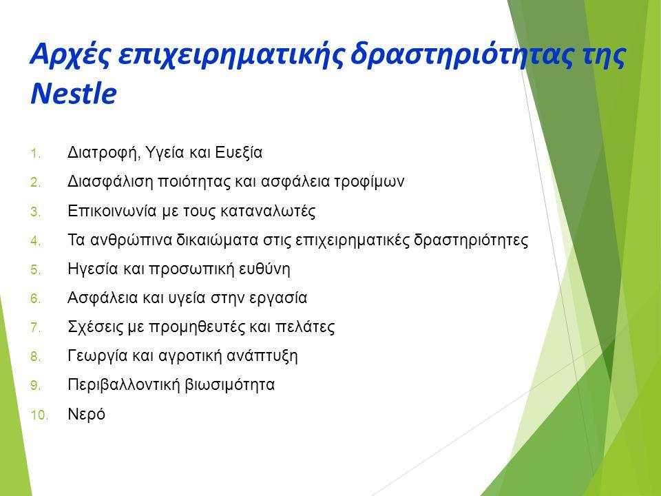 Αρχές επιχειρηματικής δραστηριότητας της Nestle