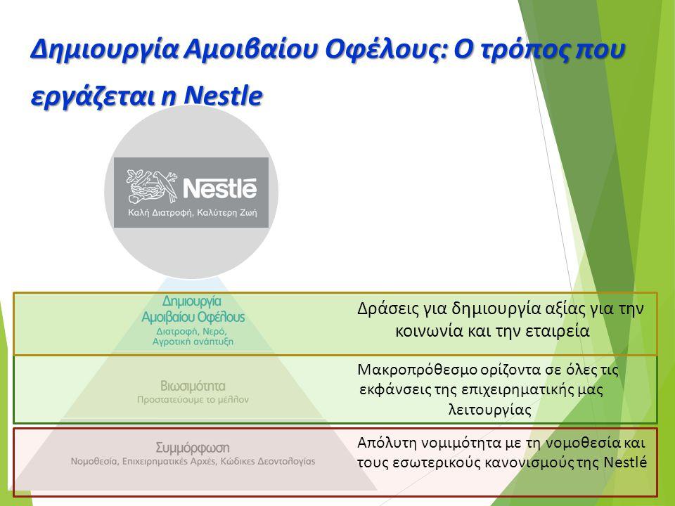 Δημιουργία Αμοιβαίου Οφέλους: Ο τρόπος που εργάζεται η Nestle