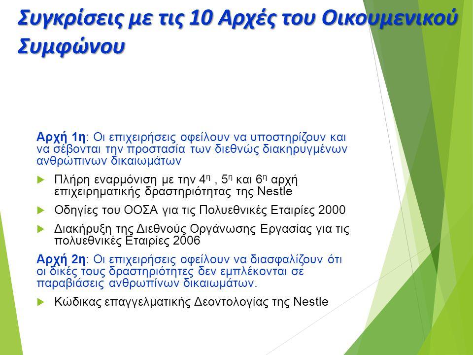 Συγκρίσεις με τις 10 Αρχές του Οικουμενικού Συμφώνου