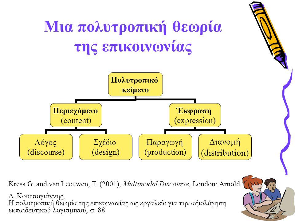 Μια πολυτροπική θεωρία της επικοινωνίας