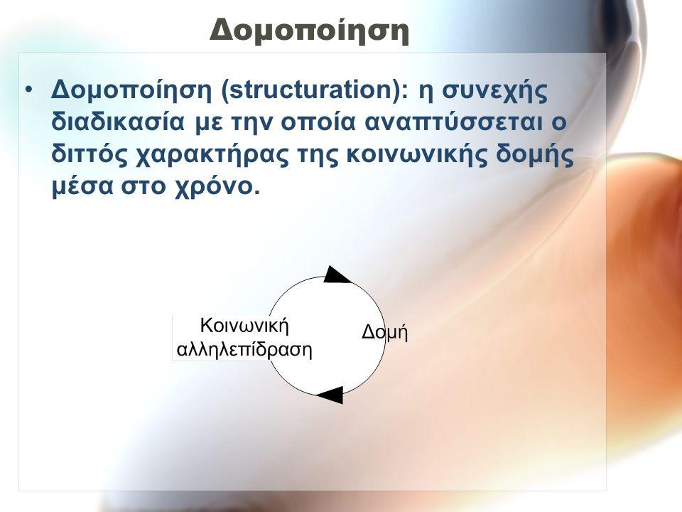 Δομοποίηση Δομοποίηση (structuration): η συνεχής διαδικασία με την οποία αναπτύσσεται ο διττός χαρακτήρας της κοινωνικής δομής μέσα στο χρόνο.