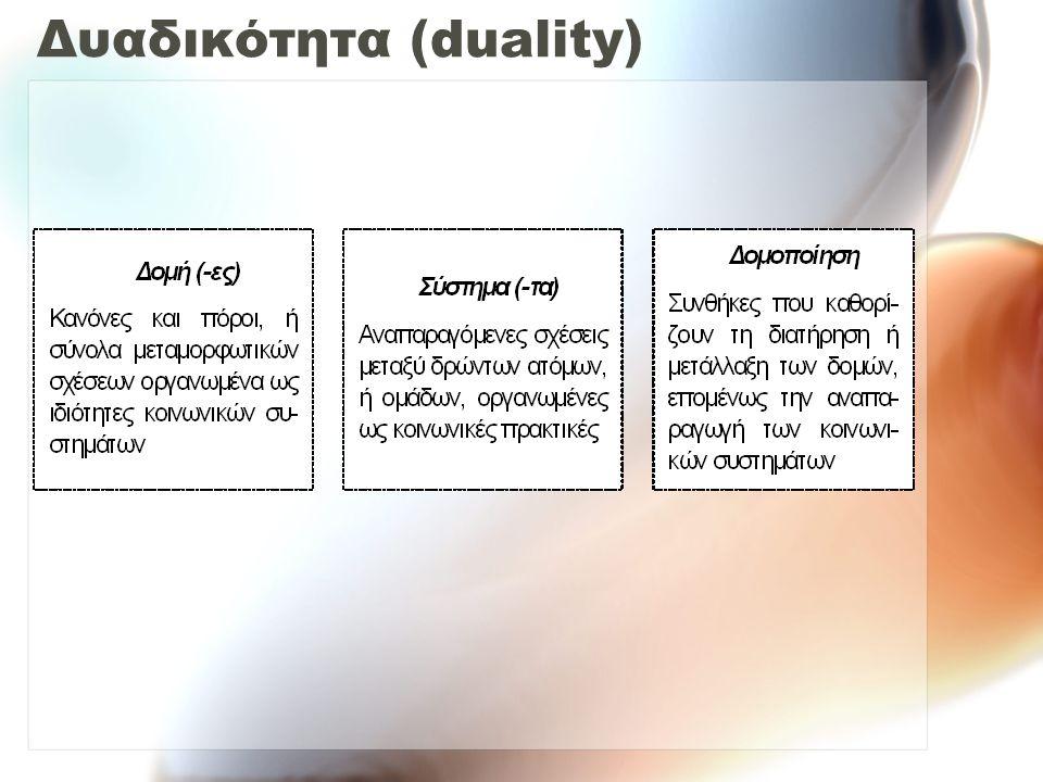 Δυαδικότητα (duality)