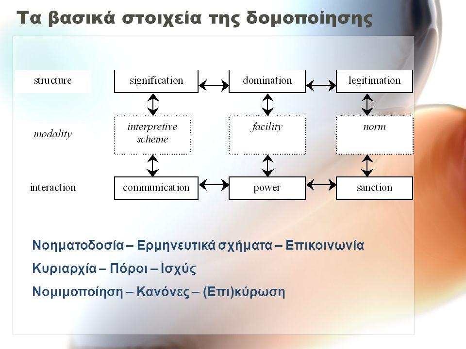 Τα βασικά στοιχεία της δομοποίησης