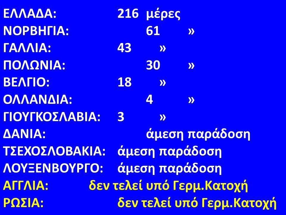 ΕΛΛΑΔΑ:. 216. μέρες ΝΟΡΒΗΓΙΑ:. 61. » ΓΑΛΛΙΑ:. 43. ». ΠΟΛΩΝΙΑ:. 30