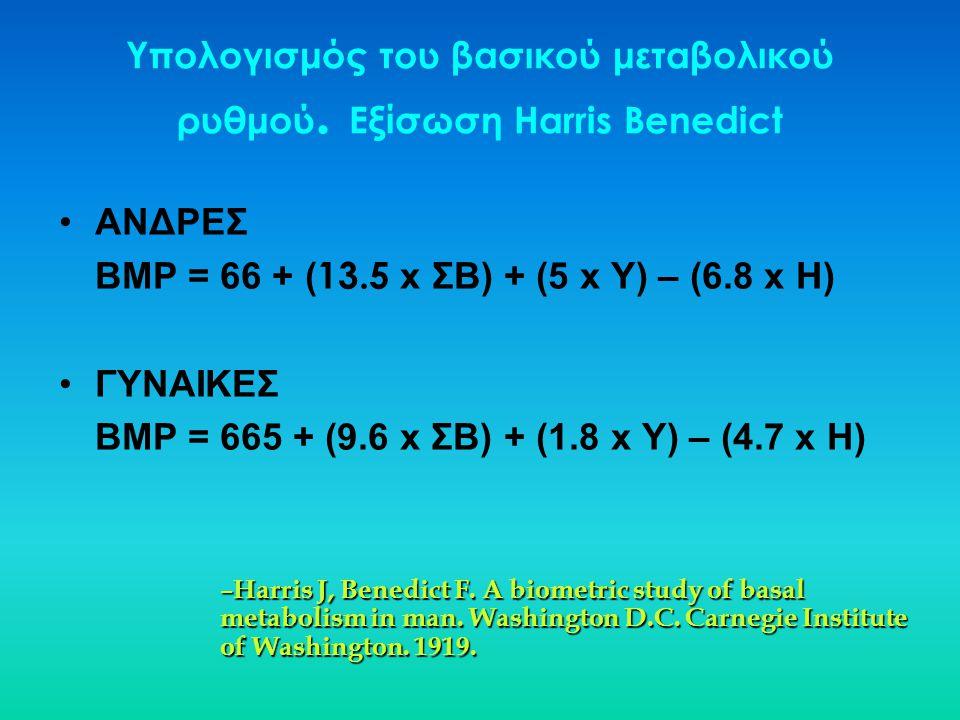 Υπολογισμός του βασικού μεταβολικού ρυθμού. Εξίσωση Harris Benedict
