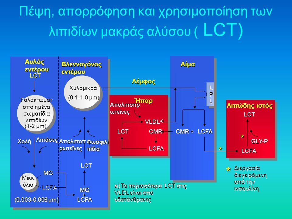 Πέψη, απορρόφηση και χρησιμοποίηση των λιπιδίων μακράς αλύσου ( LCT)
