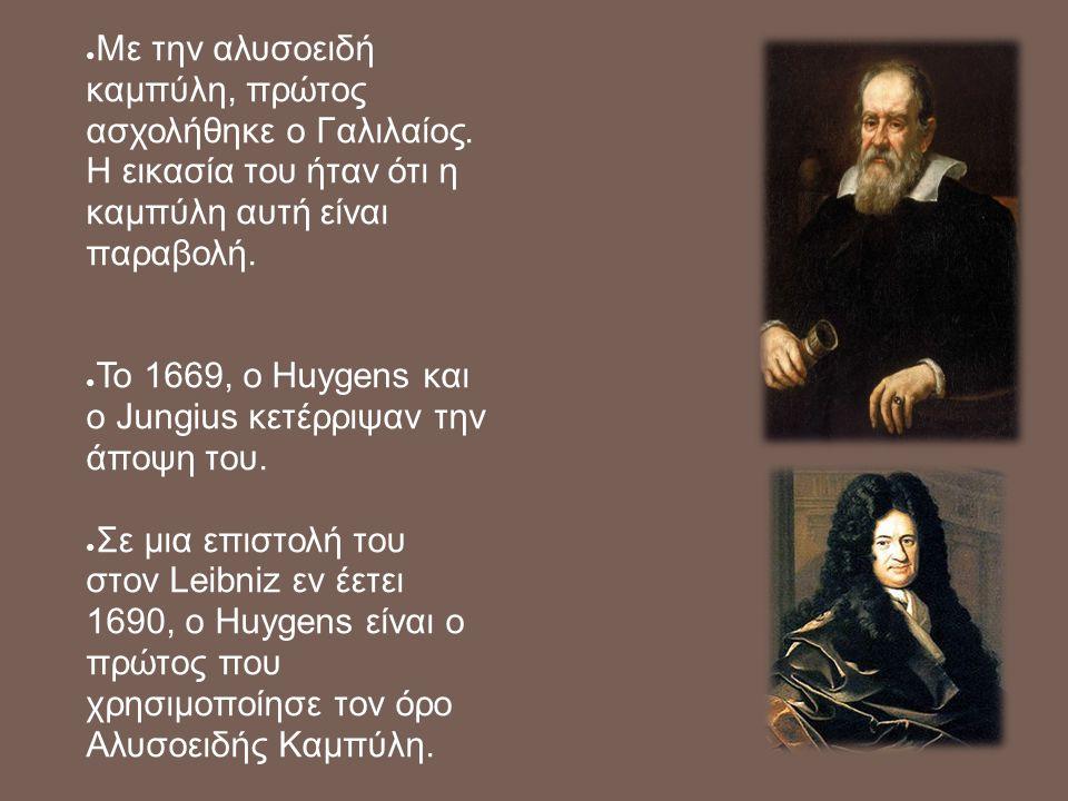 Με την αλυσοειδή καμπύλη, πρώτος ασχολήθηκε ο Γαλιλαίος
