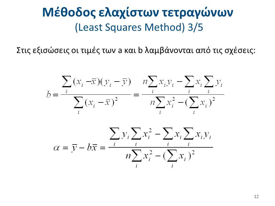 Μέθοδος ελαχίστων τετραγώνων (Least Squares Method) 4/5