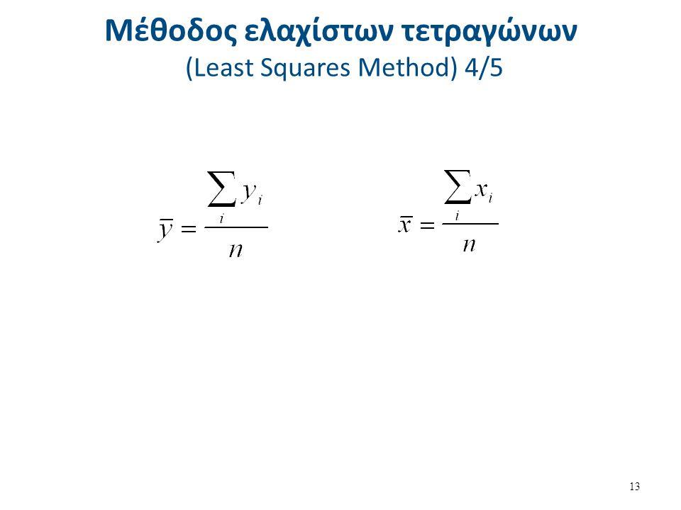 Μέθοδος ελαχίστων τετραγώνων (Least Squares Method) 5/5