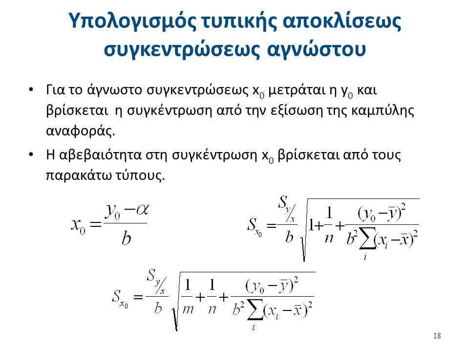 Συντελεστής συσχετίσεως (correlation coefficient) 1/2
