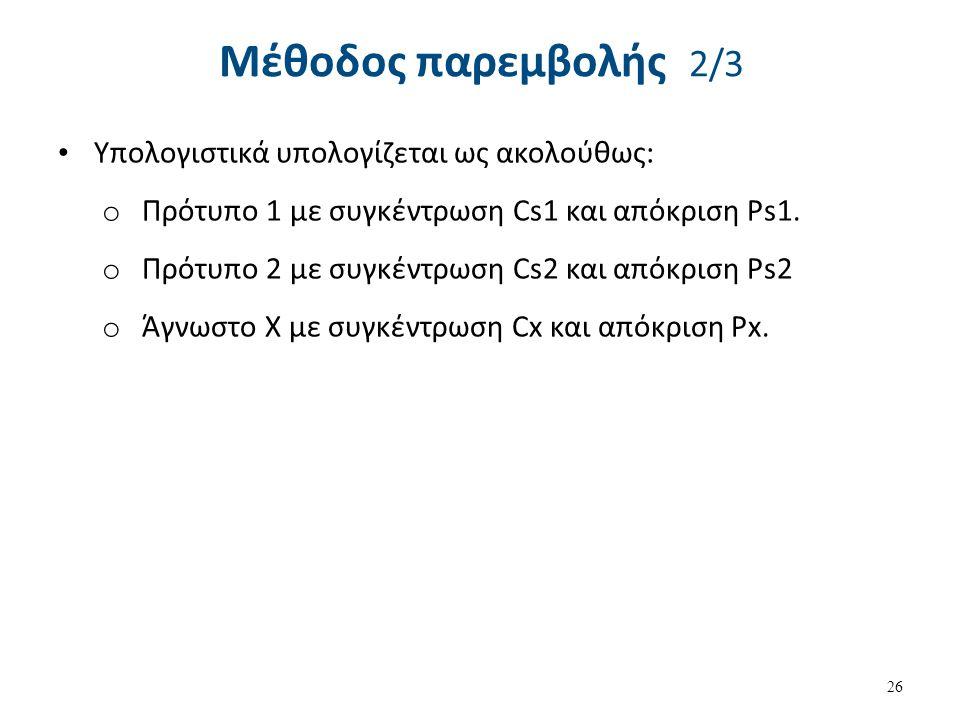 Μέθοδος παρεμβολής 3/3