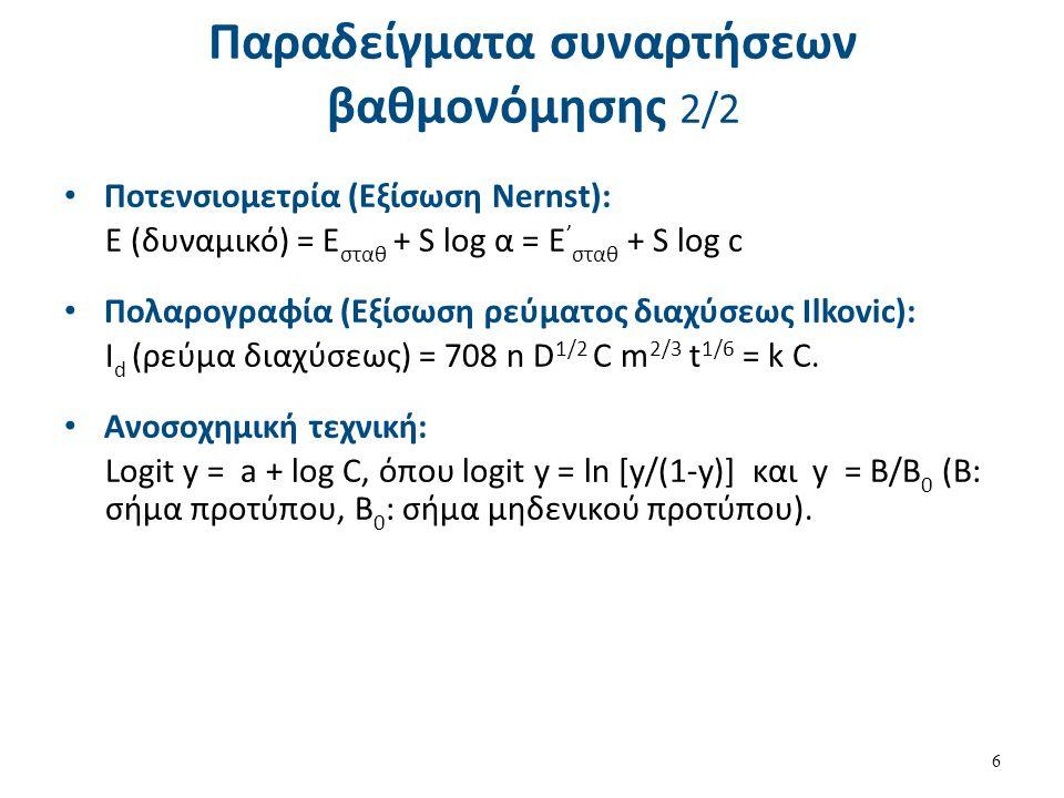 Συγκέντρωση C- σήμα y κατάλληλο μαθηματικό μοντέλο 1/2