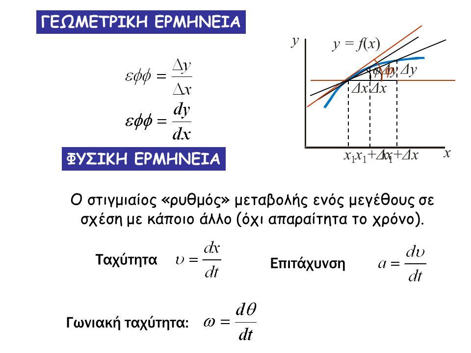 ΓΕΩΜΕΤΡΙΚΗ ΕΡΜΗΝΕΙΑ x. y = f(x) y. φ. φ. Δy. φ. x1+Δх. Δy. x1+Δх. Δx. Δx. x1. ΦΥΣΙΚΗ ΕΡΜΗΝΕΙΑ.
