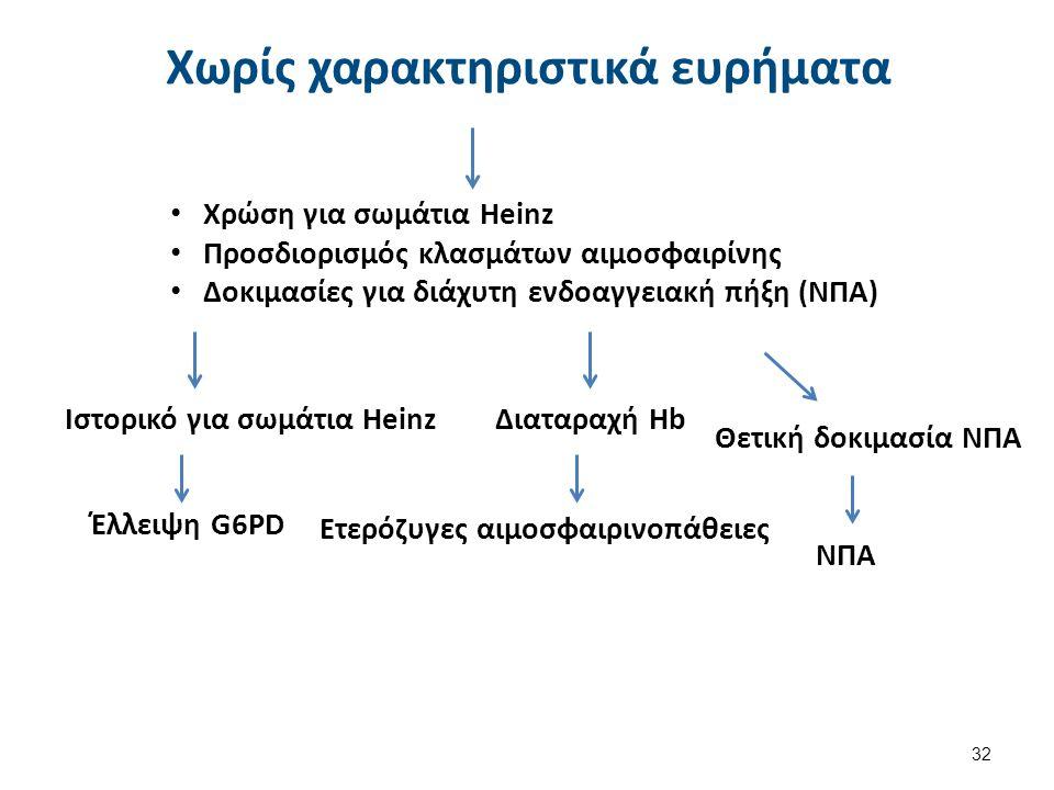 Ανοσολογικής αρχής (ΑΑ)