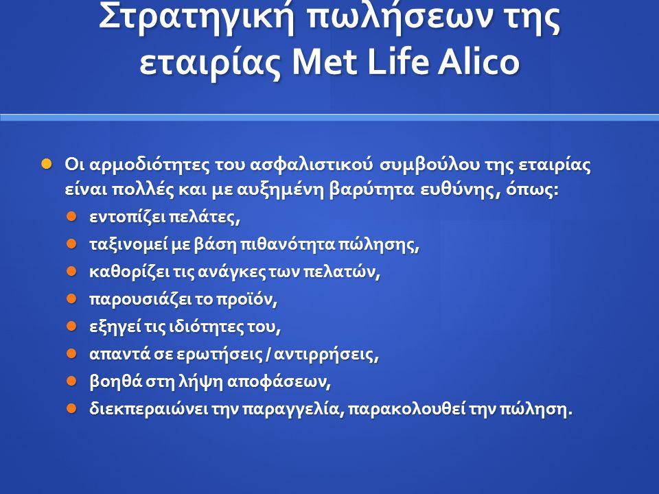 Στρατηγική πωλήσεων της εταιρίας Met Life Alico