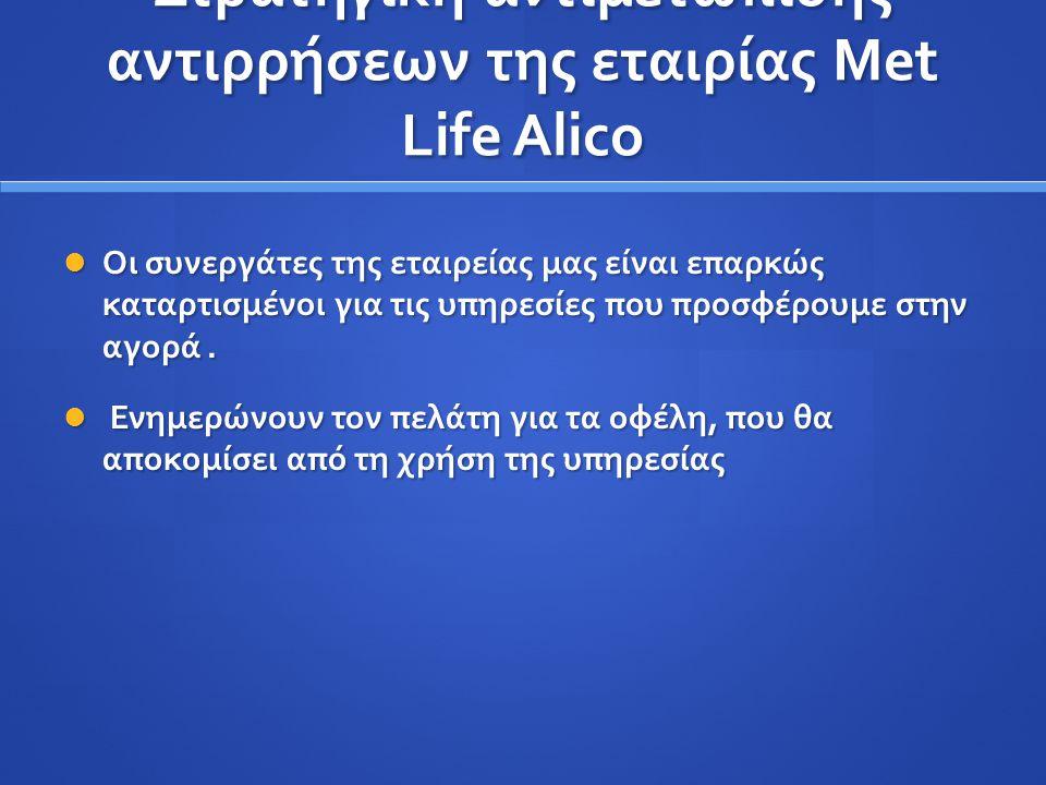 Στρατηγική αντιμετώπισης αντιρρήσεων της εταιρίας Met Life Alico
