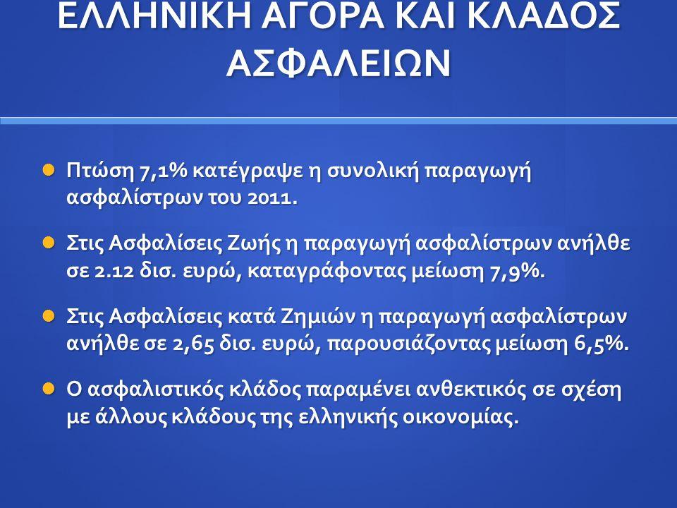 ΕΛΛΗΝΙΚΗ ΑΓΟΡΑ ΚΑΙ ΚΛΑΔΟΣ ΑΣΦΑΛΕΙΩΝ