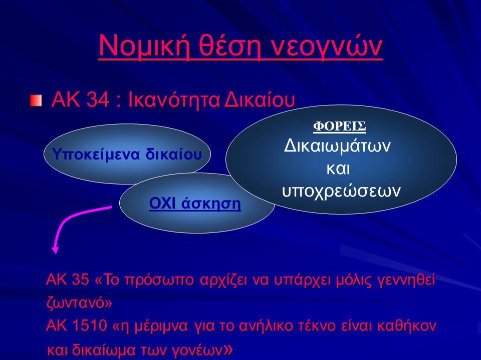 Νομική θέση νεογνών ΑΚ 34 : Ικανότητα Δικαίου